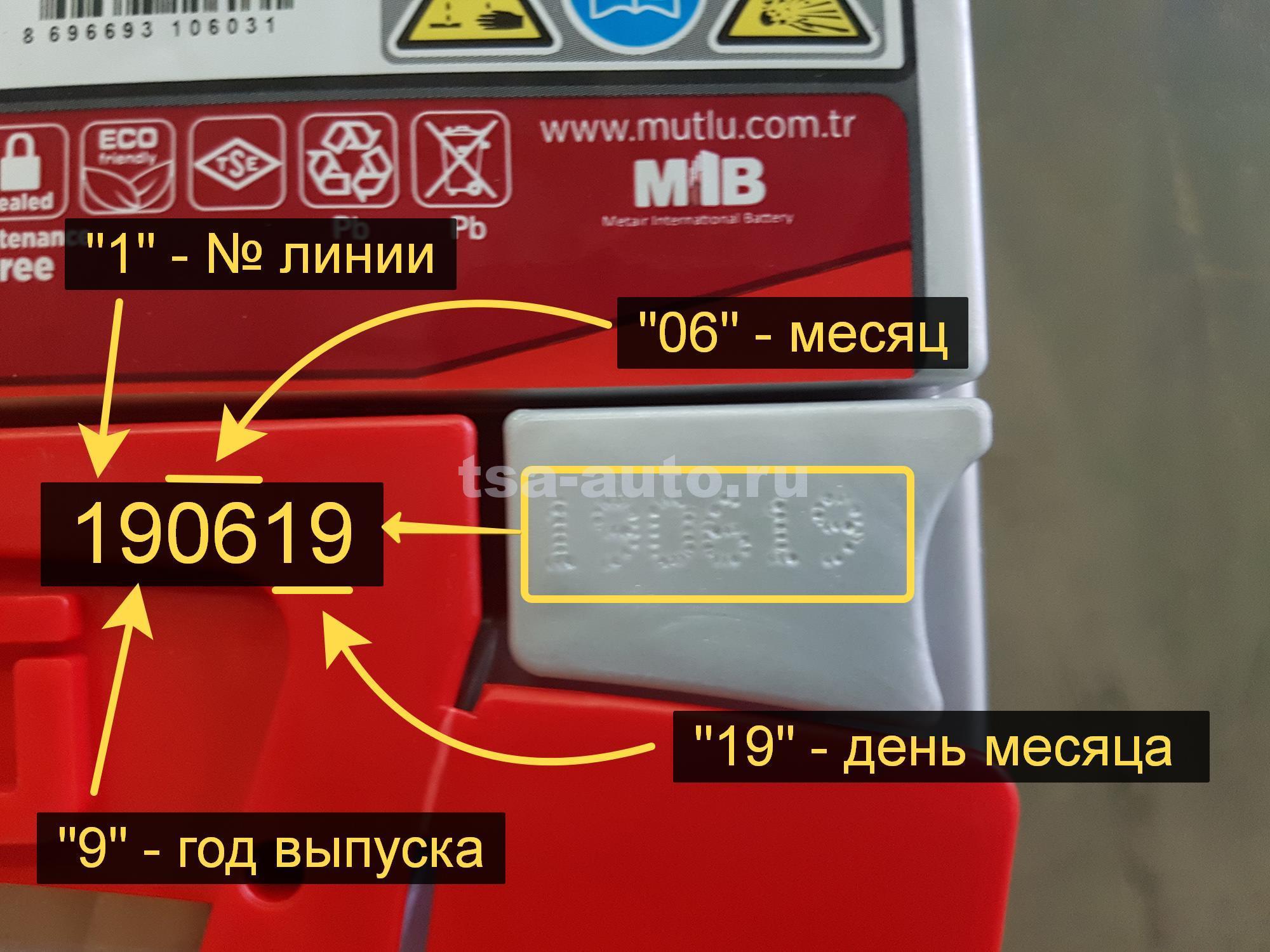код акб мутлу, дата выпуска