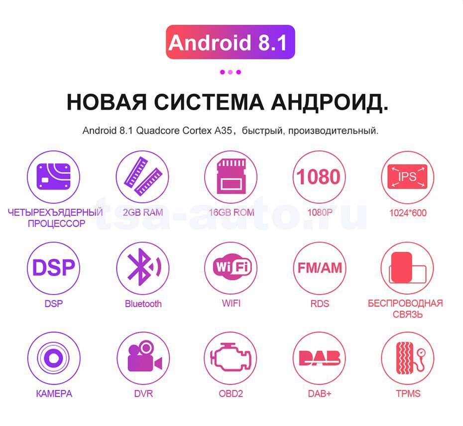 2 DIN магнитола для Фокус 2 на Андроид